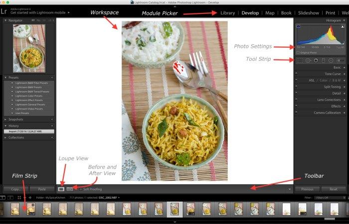 Develop Module, Lightroom, Develop Module in Lightroom, Lightroom Tutorial for Food photos, Lightroom tutorial