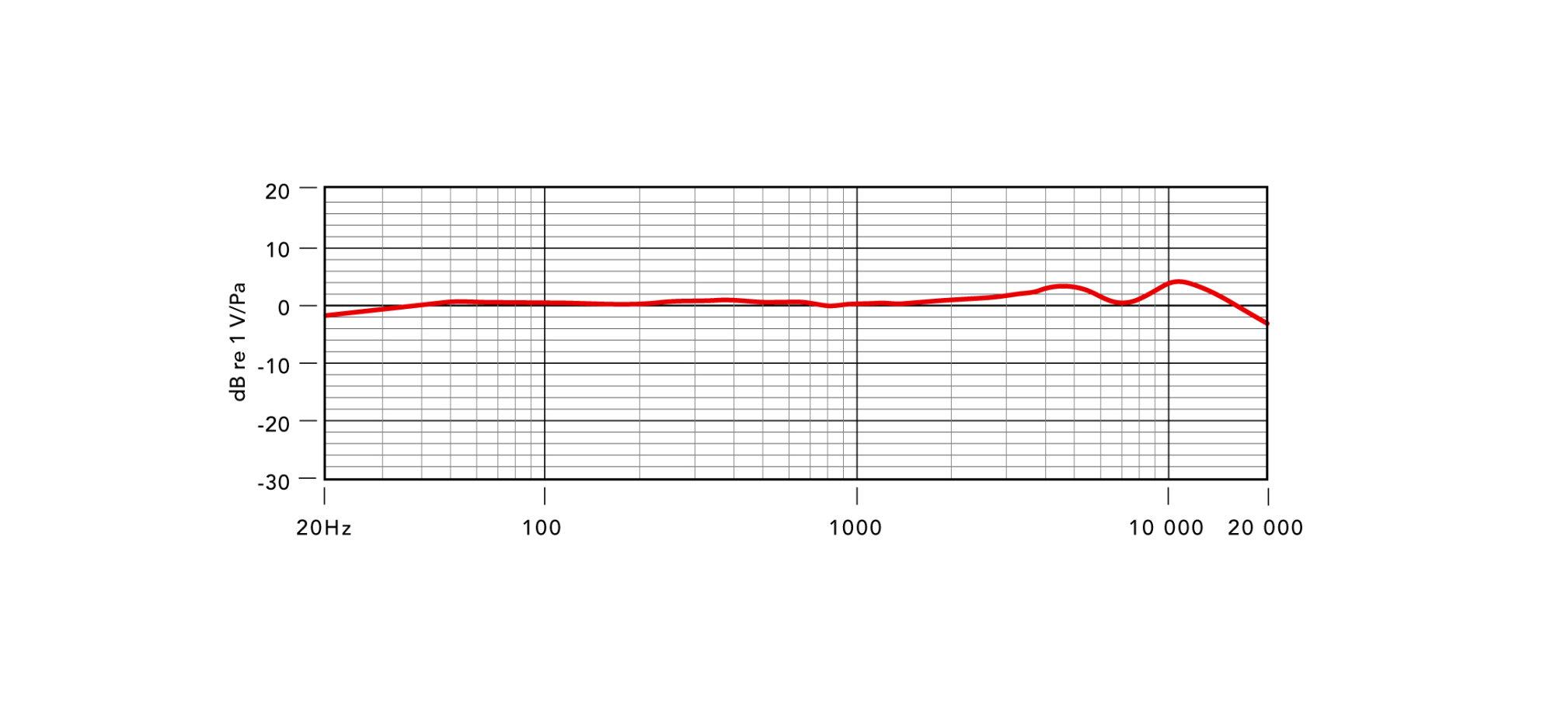 Rode K2 Tube Condenser Microphone