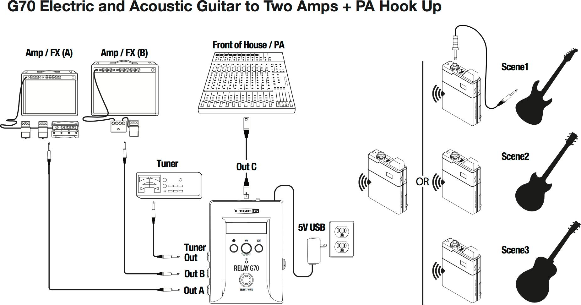 Line 6 Tb516g Digital Wireless Guitar Transmitter