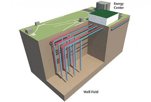 Ball State geothermal system