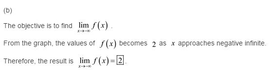 stewart-calculus-7e-solutions-Chapter-3.4-Applications-of-Differentiation-3E-2