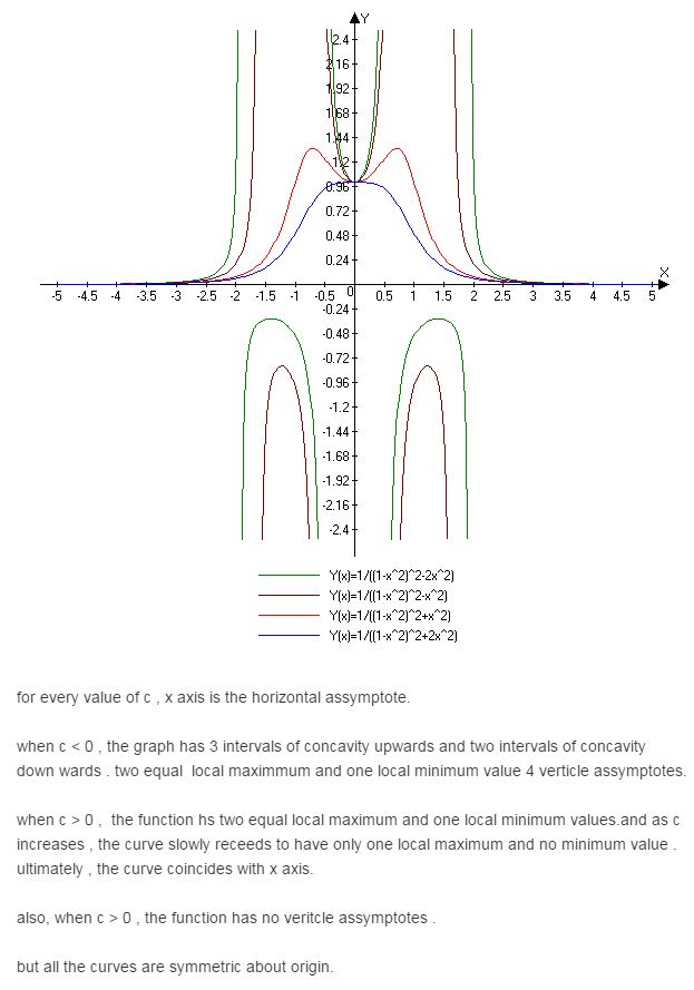 stewart-calculus-7e-solutions-Chapter-3.6-Applications-of-Differentiation-24E-1