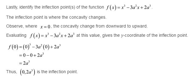stewart-calculus-7e-solutions-Chapter-3.3-Applications-of-Differentiation-42E-7