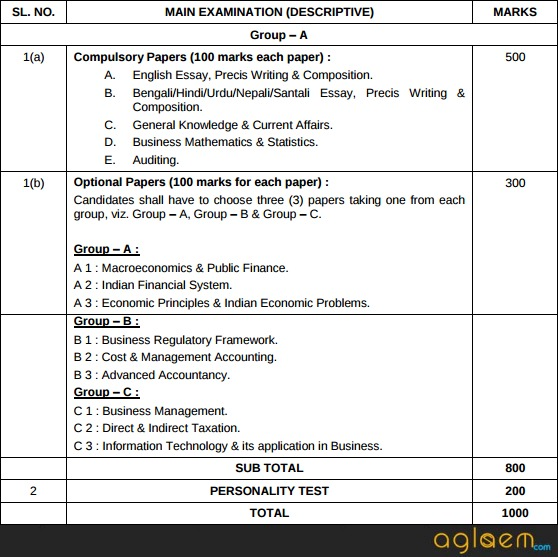 West Bengal Audit & Accounts Service Main Exam Pattern 2016