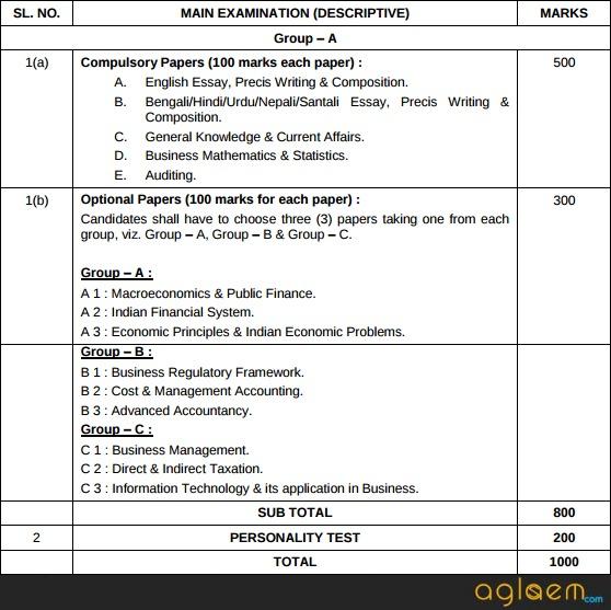 West Bengal Audit & Accounts Service Main Exam Pattern 2016