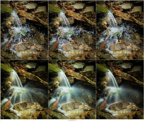 Een waterval met verschillende sluitertijden gefotografeerd. Ergens in deze reeks is het punt waarbij een grijsfilter nodig is.