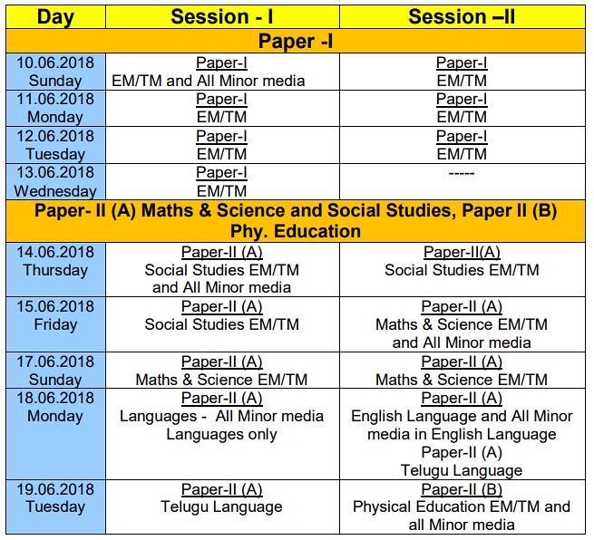 AP TET Hall Ticket 2018 & Exam Schedule