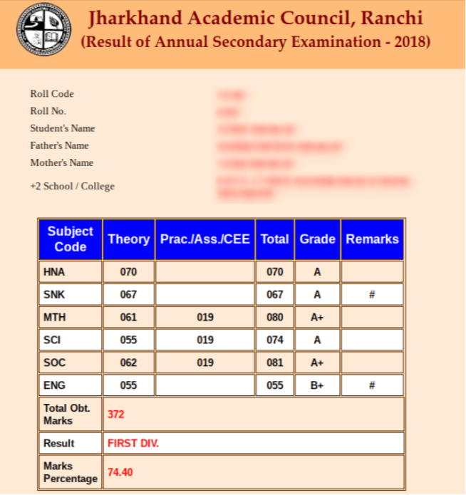 JAC 10th Result 2018 roll number wise