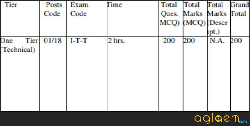 DSSSB Teacher (Primary) Recruitment 2018 in MCD for 4366 Vacancy