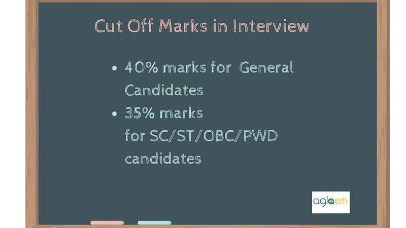 Cut off marks of Interview