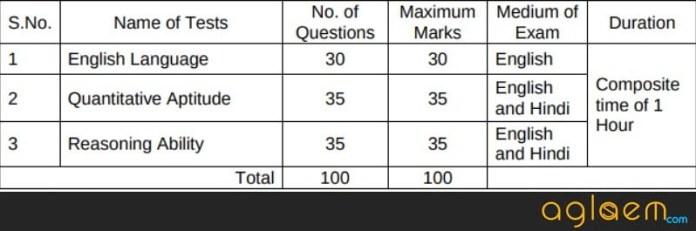 Prelims Examination Scheme
