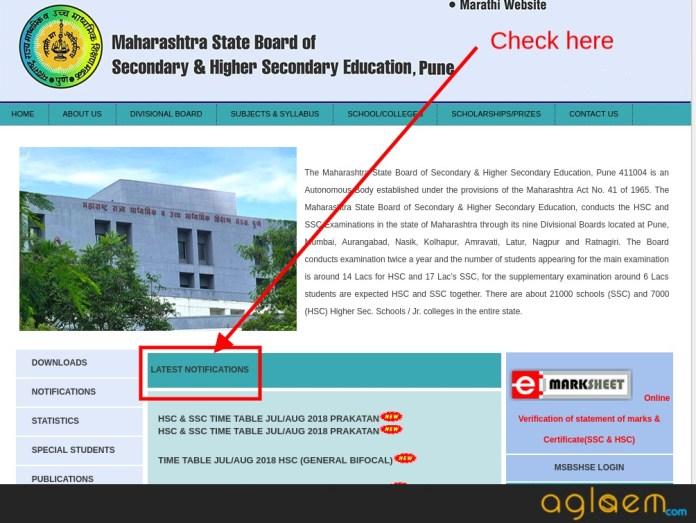 Maharashtra 10th Time Table 2019