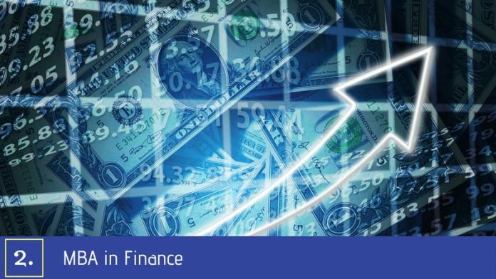 MBA in Finance Specialization