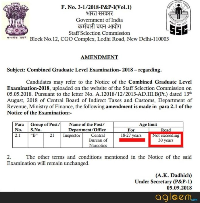 Notice regarding SSC CGL for upper age extension on the post Inspector in Central bureau of narcotics