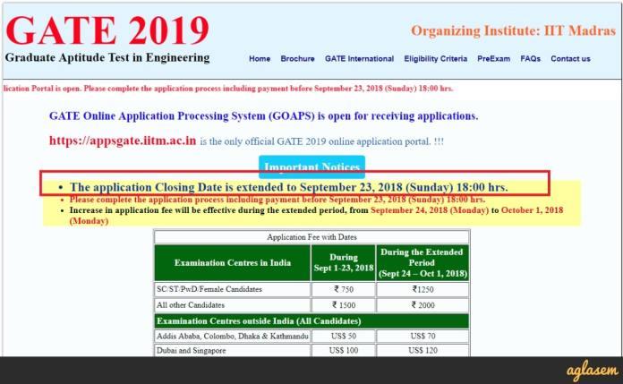 GATE 2019 Application Form