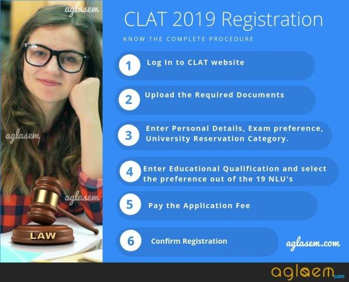 CLAT 2019 Application Form / Registration - Check Details Here  %Post Title | AglaSem