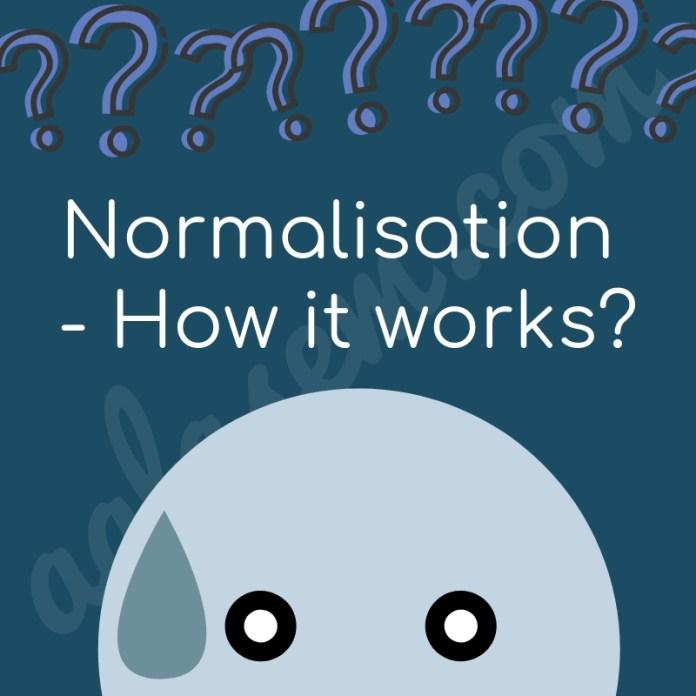 JEE Main 2019 Normalisation