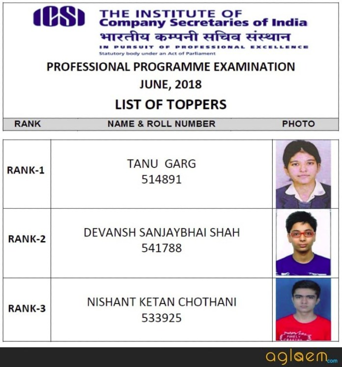 CS Professional June 2018 Toppers