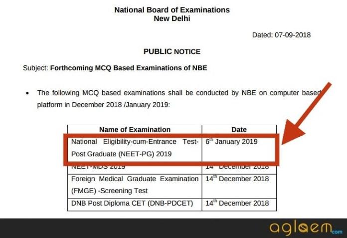 NEET PG 2019 exam date