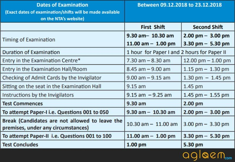 Bell Time for UGC Net Dec 2018