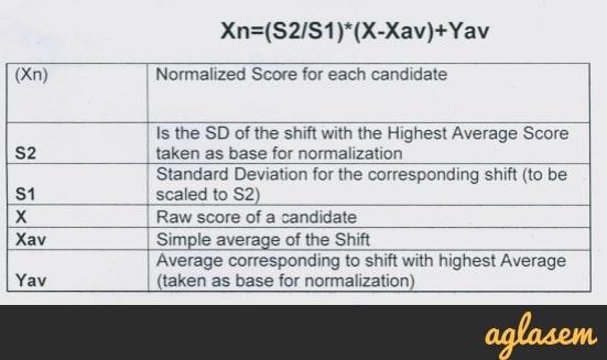 Formula for normalization of marks