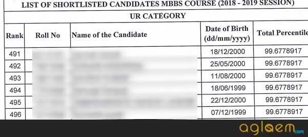 JIPMER 2019 Result (Released)   Check Here JIPMER MBBS Merit List and Cut Off
