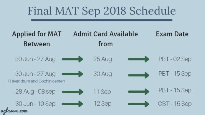 MAT Sep 2018 Schedule
