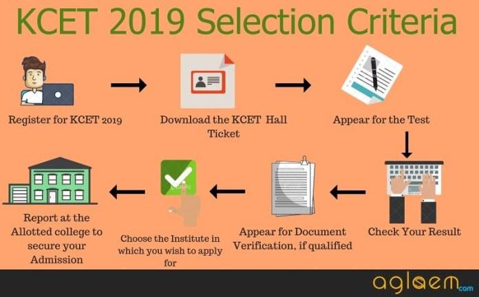 KCET 2019 Selection Criteria