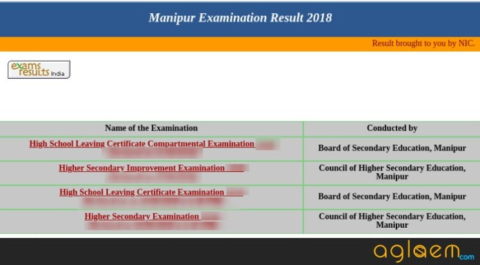 Manipur Board Result 2019