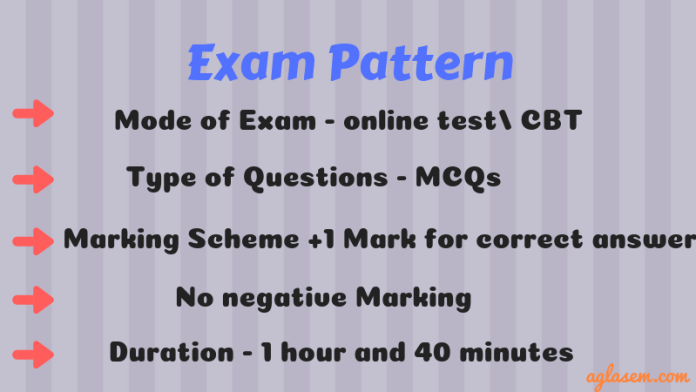 TISSNET 2019 Exam pattern