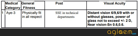 KRCL Recruitment 2018 for Senior Section Engineer for 28 Posts