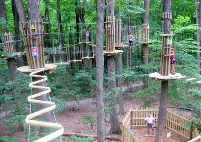 best places to visit in Indiana