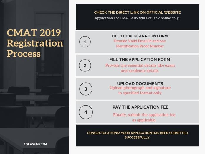 CMAT 2019 Registration Process