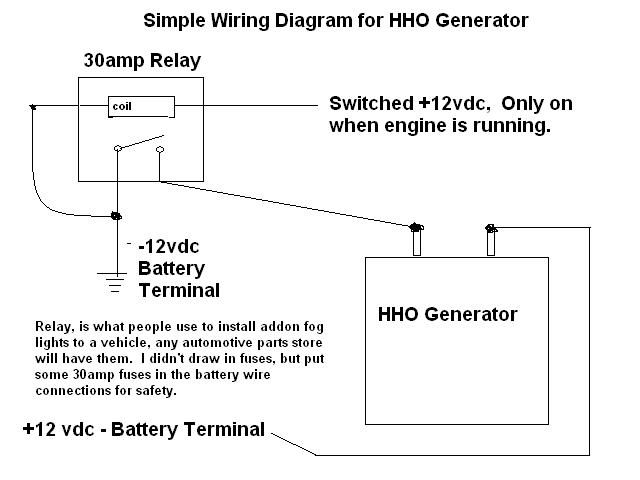 HHO Wiring Diagram for Automobile | This diagram, shows