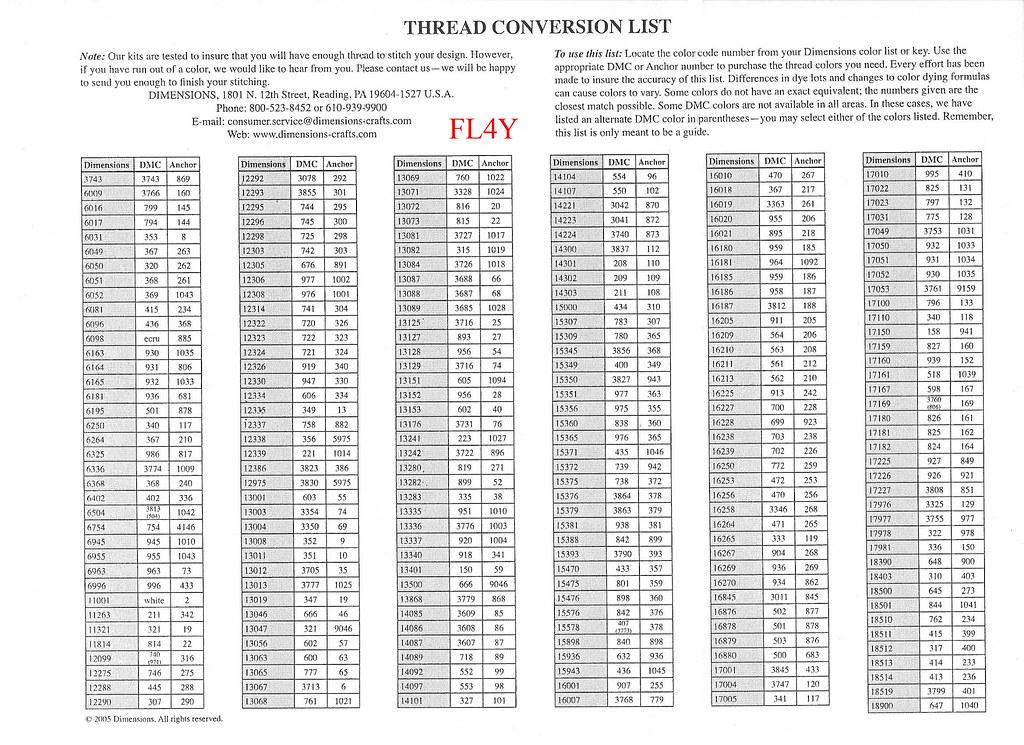Dmc Dimension Conversion Chart