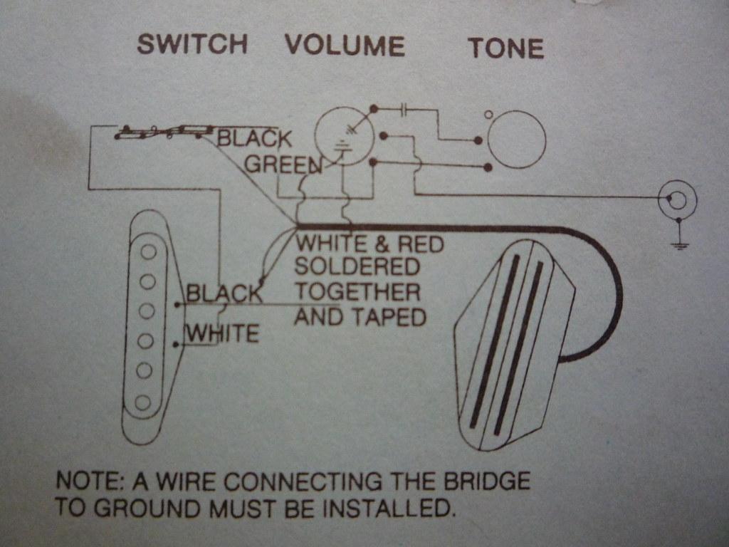 Seymour Duncan STHR-1 Hot Rails For Tele