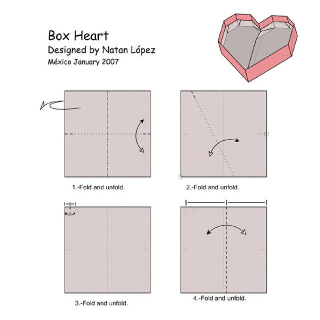 Heart Box Diagram 1 | Use the latest Version 141 Last versi… | Flickr