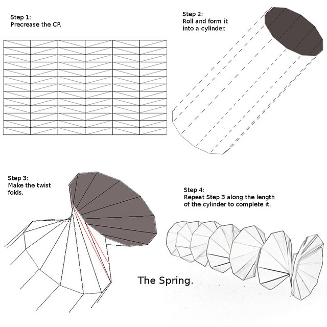 Springdiagram | The diagram to make the spring Needed it