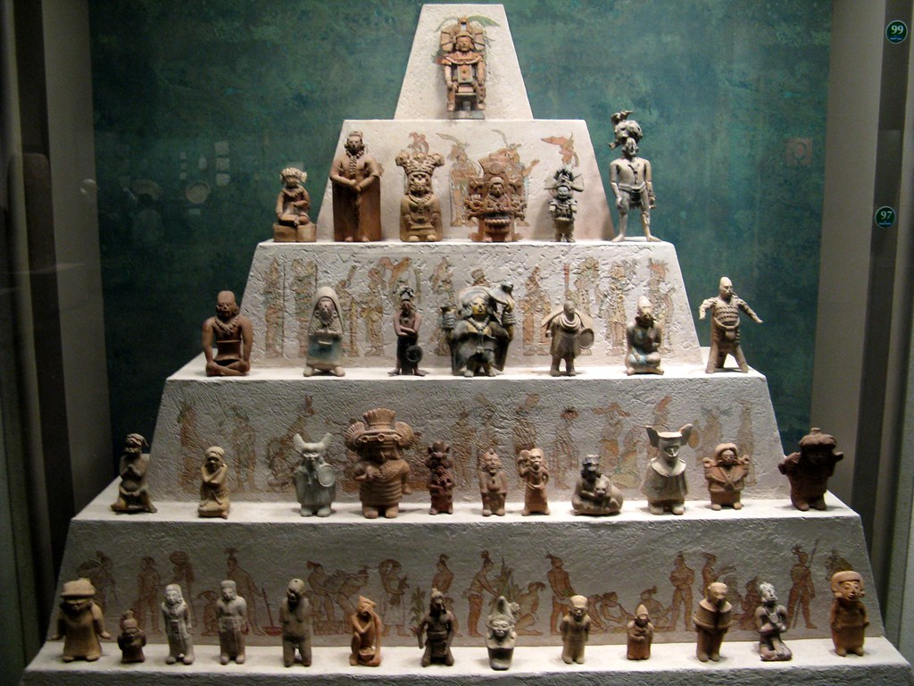 Ceramic Hierarchy The Maya And Teotihuacan The