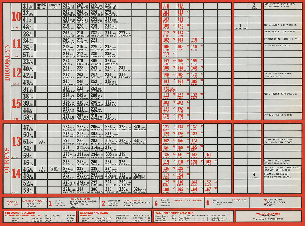 FDNY Unit Location Chart For Queens Amp Brooklyn Flickr