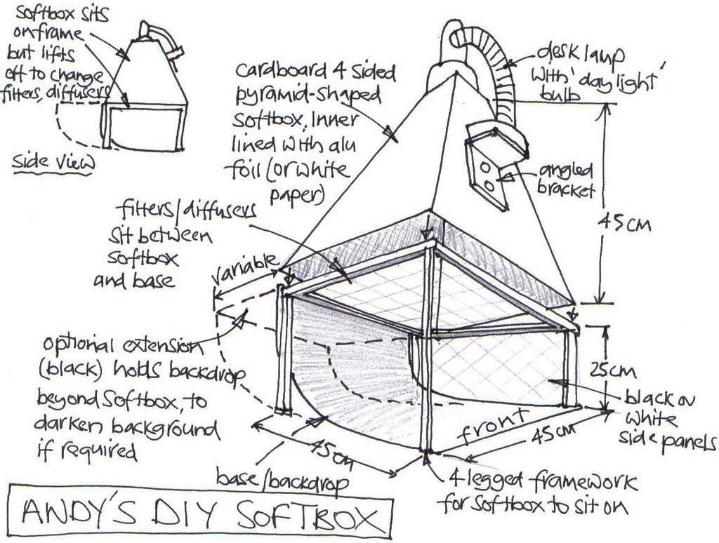 Andy S Diy Softbox