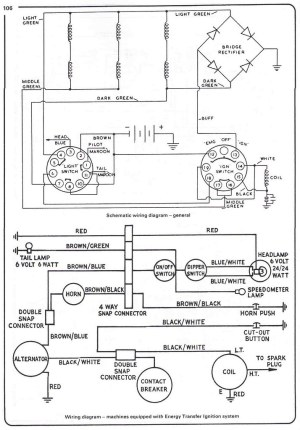 ET Wiring | Triumph Tiger Cub Wiring Diagram | Gym_x | Flickr