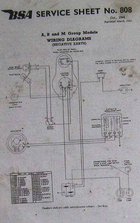 Bsa Wiring Diagram A B Amp C