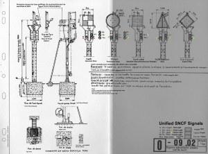 Plan de la signalisation mécanique de la SNCF  Unified SN