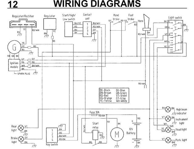 Husaberg wiring diagram   giedrius_666   Flickr