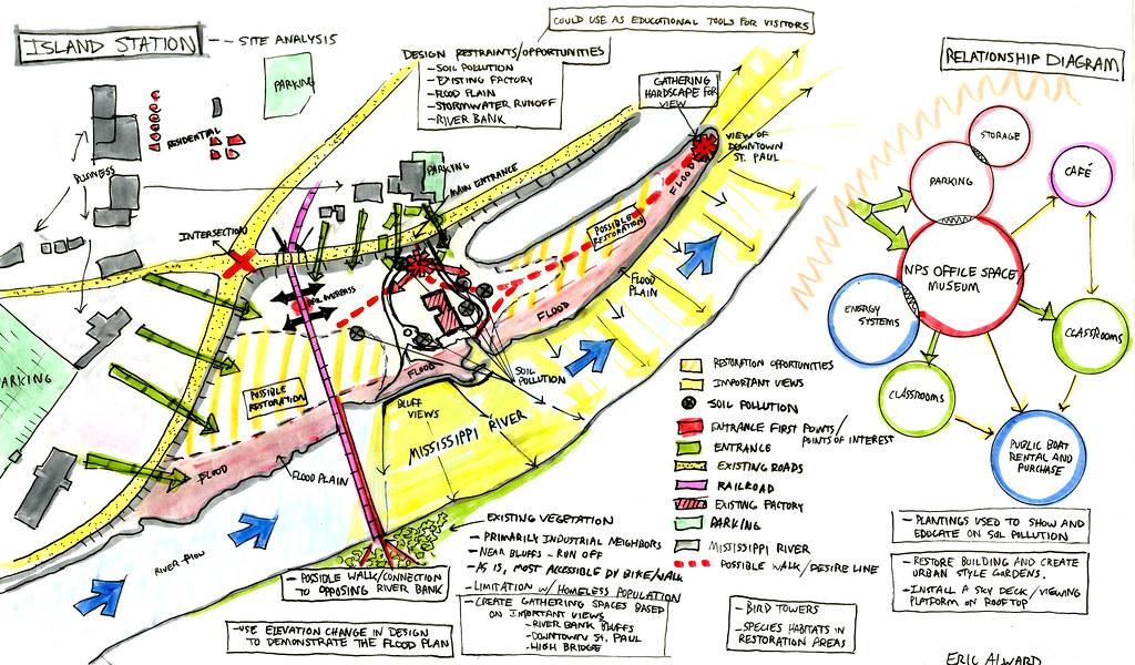 Landscape Design Blog