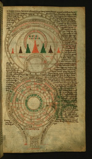 Illuminated Manuscript, Compendium of putistical texts,… | Flickr