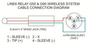 Line6 Relay G50 & G90 wireless system cable connection dia