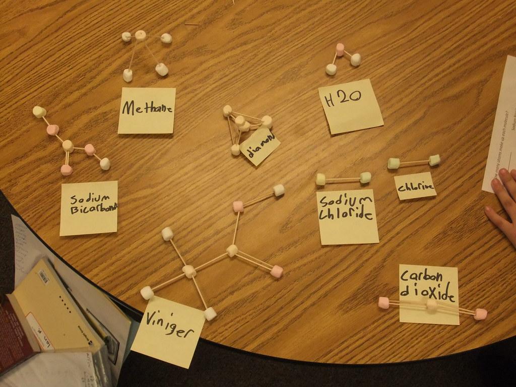 Marshmallow Molecules