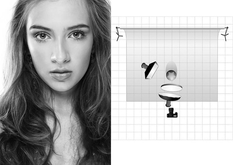 Portrait Lighting Terms